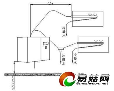 机械设备 加湿器  二,加湿器结构示意图  四,适用范围  蒸汽式电极
