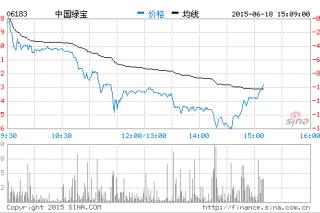 中國綠寶今上市 擬拓展日韓市場