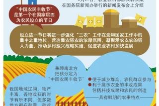 """我国首次从国家层面为农民设立节日——""""中国农民丰收节""""今秋来"""