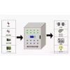 菇房环境监控系统远程集中监控,食用菌菇房智能综合监控系统