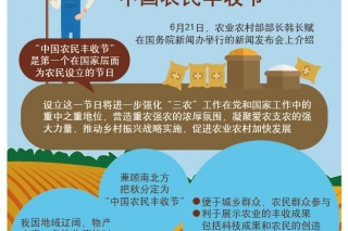 """17部门合力办好首届""""中国农民丰收节"""" ()"""